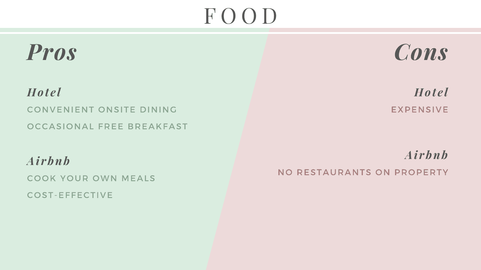 Hotel vs Airbnb Food Pros and Cons