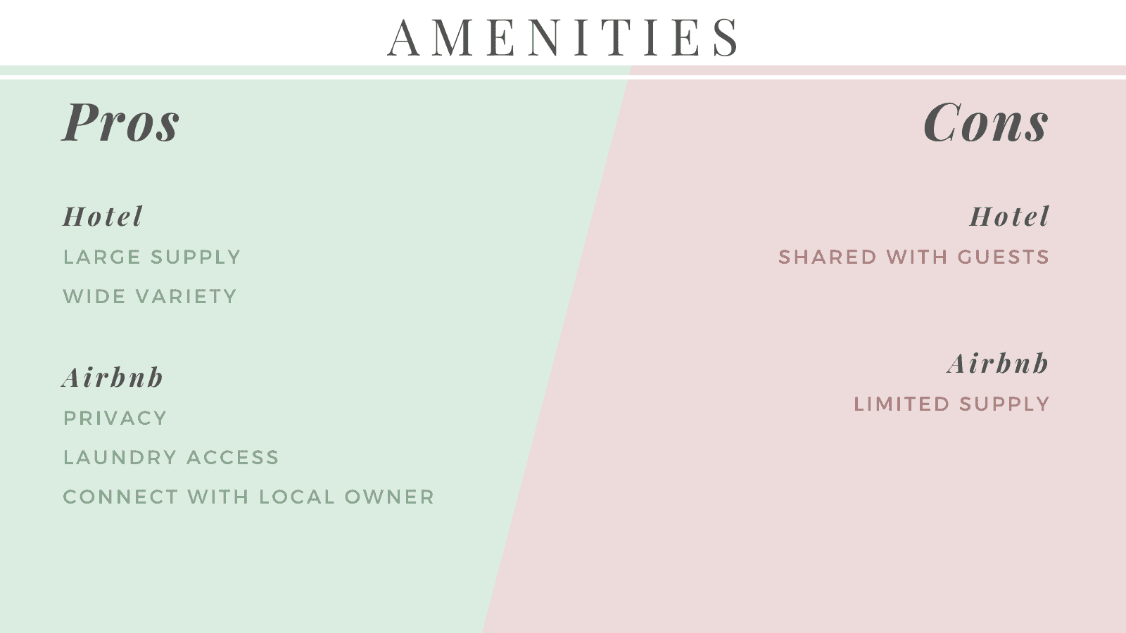 Hotel vs Airbnb Amenities Pros and Cons