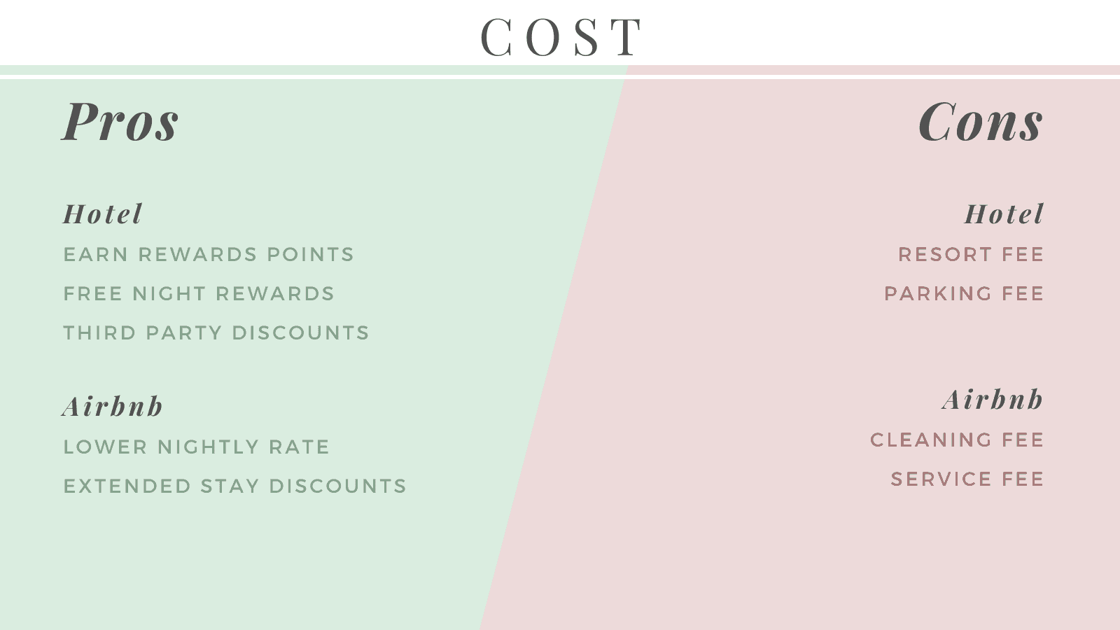Hotel vs Airbnb Cost Pros and Cons